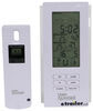 RV Weather Stations MRI-211MXW - Thermometer/Hygrometer/Weather Forecast - TempMinder