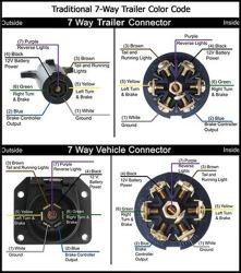 tekonsha prodigy p2 wiring diagram prodigy rf brake controller wiring diagram lan1 www thedotproject co  rf brake controller wiring diagram