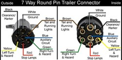 Trailer 7 Pin Connector Cable Trailer Heavy Duty Trucks /& Commercial Vehicles